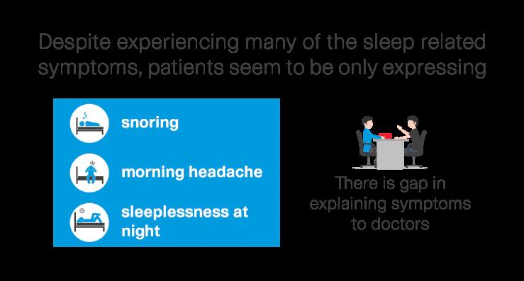 Sleep Apnea and Sleep Apnea Treatment Remedie, Cures Options